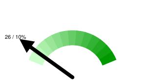 Тюменских твиттерян в Online: 26 / 10% относительно 268 активных пользователей